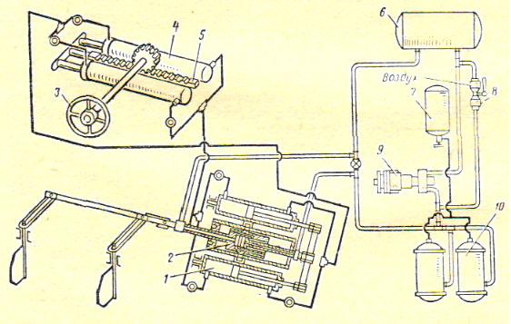 Схема гидравлического рулевого